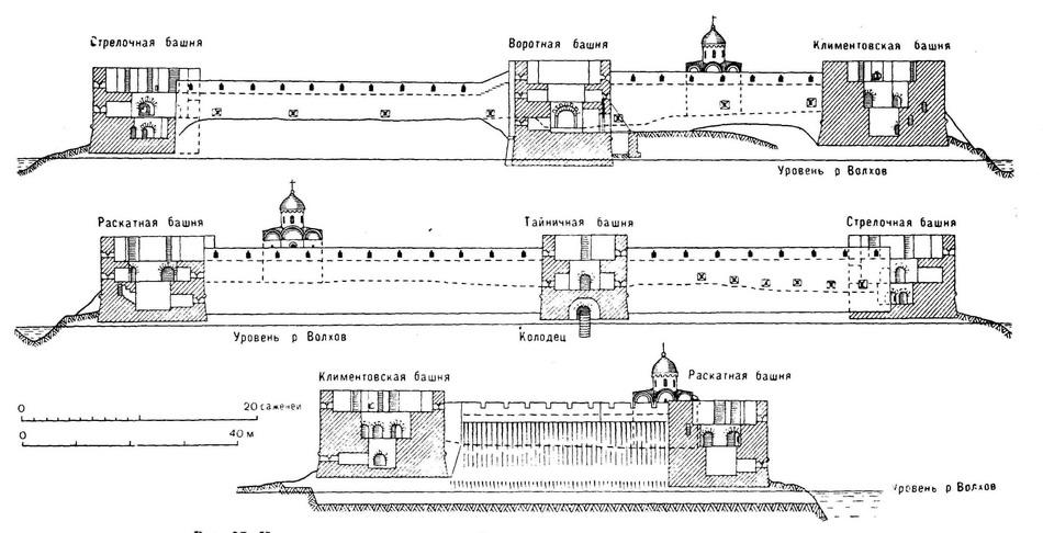 Инженерная схема Ладожской