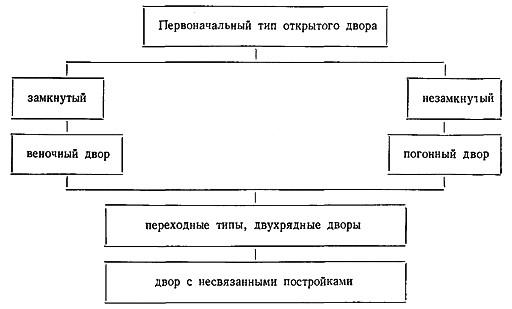 культуре белорусов.