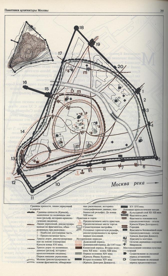 Этапы развития Московского